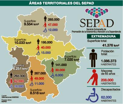 Ayuda a la dependencia Comarca Trujillo
