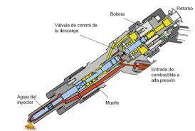 Common Rail Extremadura DCR Don Benito